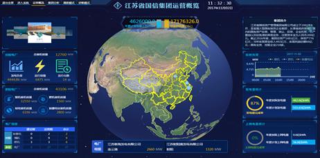国信集团智慧能源平台,朗坤+SAP行业标杆