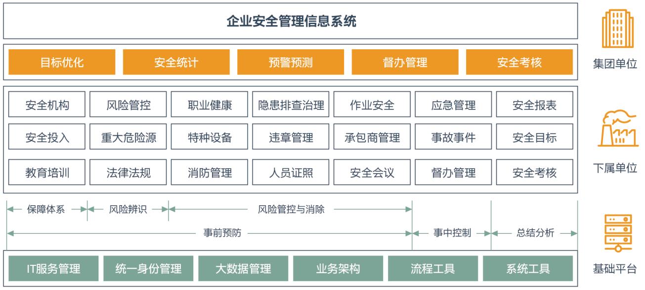 1. 系统架构.png